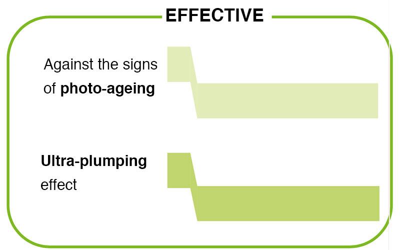 elective treatments
